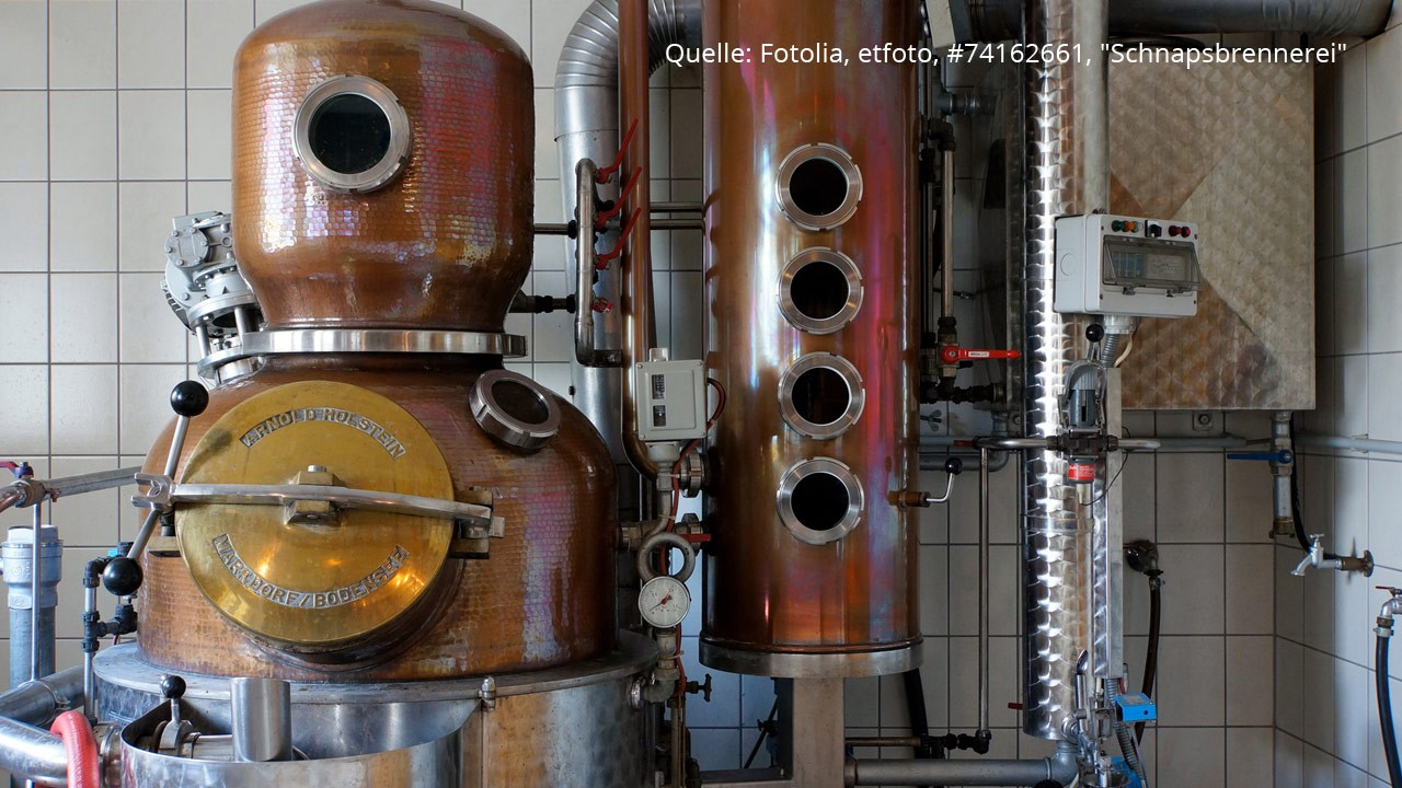 Blog Destillation im Detail